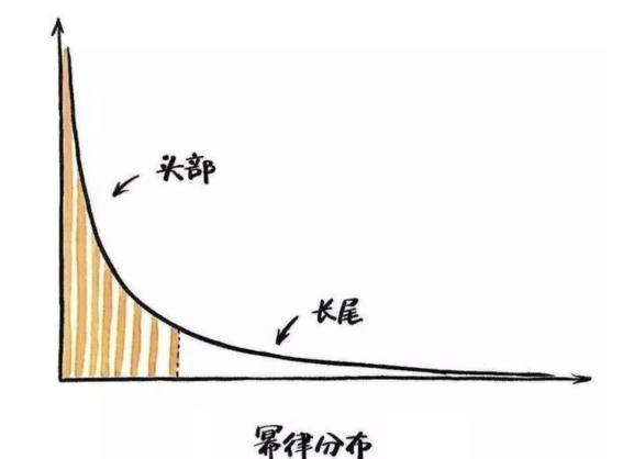 珂珂老师加餐链接《投资三部曲2投资中的哲学》视频回放20210411