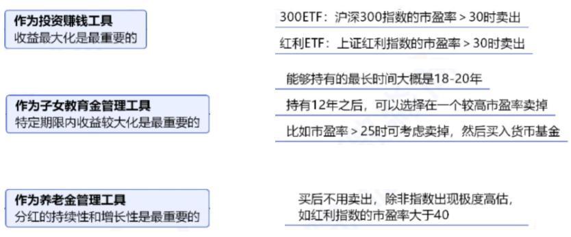 珂珂老师加餐链接《投资三步曲3-方法》视频回放2021.05.23